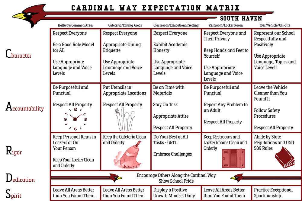 Cardinal Way Expectation Matrix